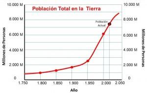 crecimiento-poblacion