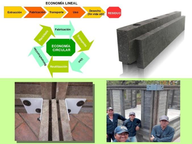 Economia Lineal y Circular y Bloques Plastico